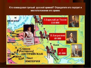Великая Армия 600 тыс.чел. Кто командовал третьей русской армией? Определите