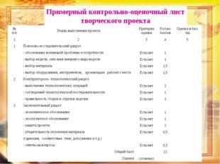 Примерный контрольно-оценочный лист творческого проекта № п/пЭтапы выполнени