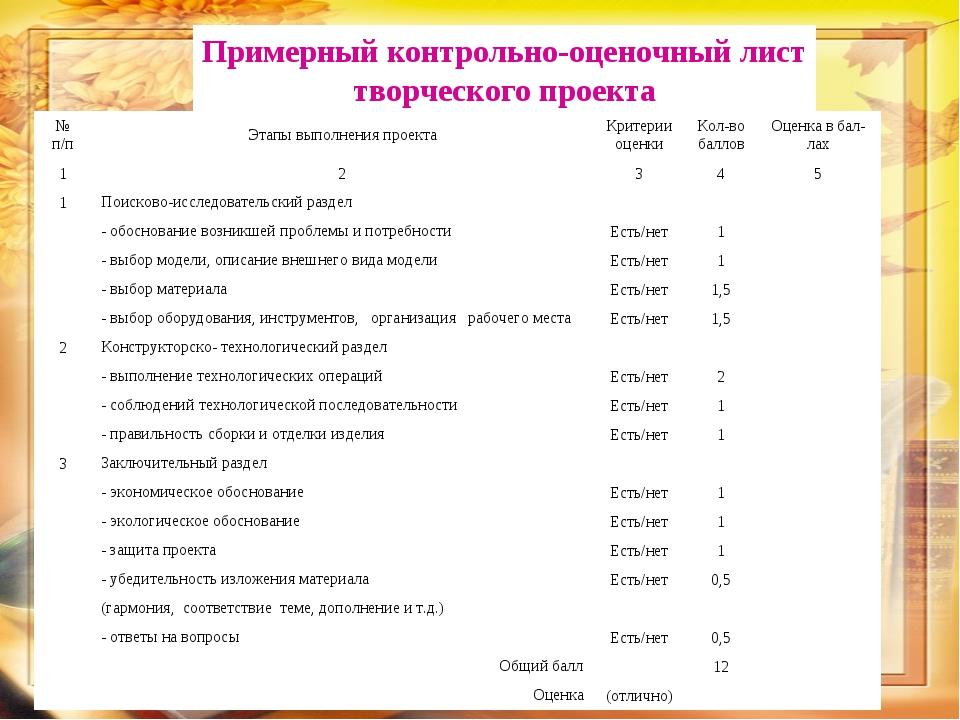 Примерный контрольно-оценочный лист творческого проекта № п/пЭтапы выполнени...