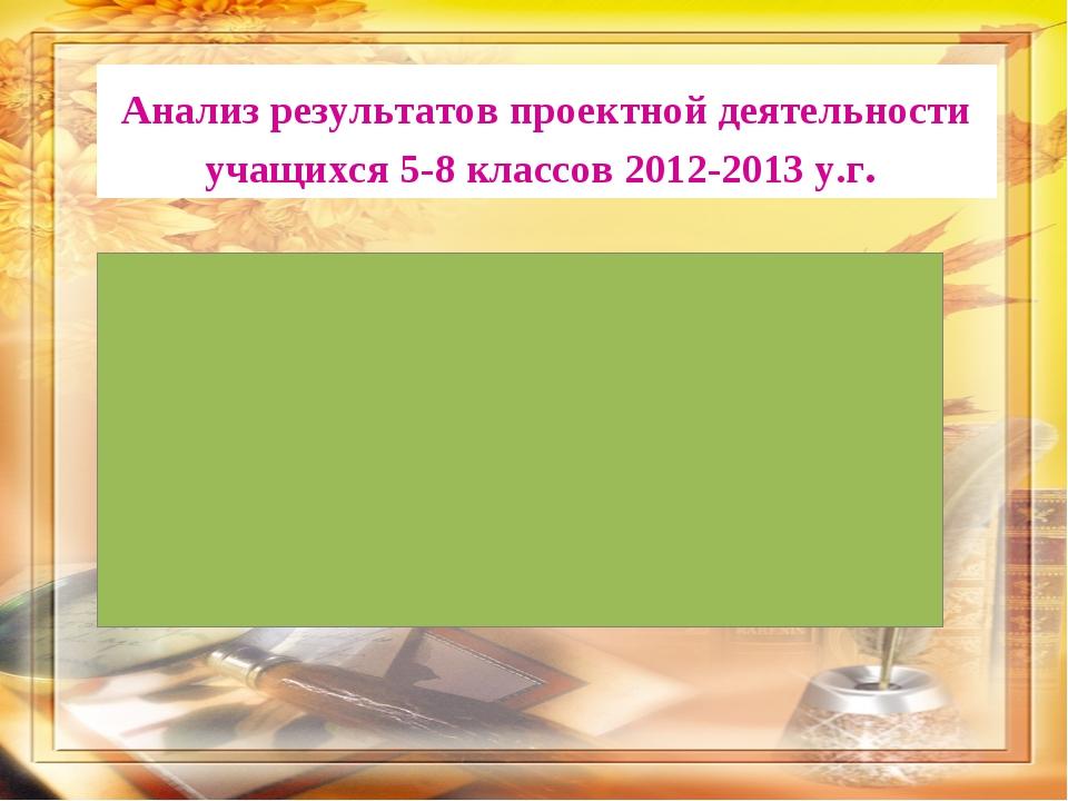 Анализ результатов проектной деятельности учащихся 5-8 классов 2012-2013 у.г.