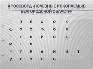 2 4 6 1ПЕСОК ФОСФОР 3ГЛИНА МЕЛ 5ГРАНИТ УГОЛЬ