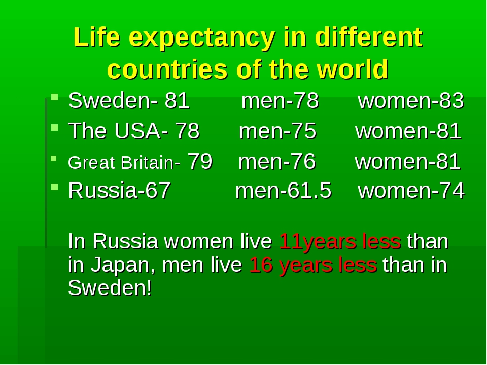 Life expectancy in different countries of the world Sweden- 81 men-78 women-8...