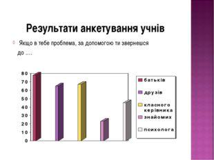 Результати анкетування учнів Якщо в тебе проблема, за допомогою ти звернешся