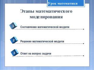 Этапы математического моделирования 4 Составление математической модели 1 2 3