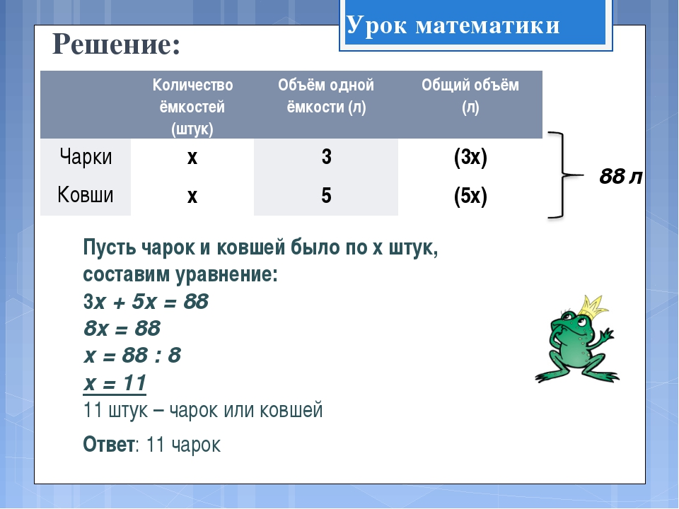 Решение: Пусть чарок и ковшей было по х штук, составим уравнение: 3х + 5х = 8...