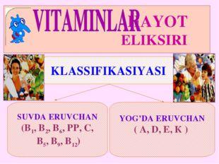 HAYOT ELIKSIRI KLASSIFIKASIYASI SUVDA ERUVCHAN (В1, В2, В6, РР, С, В5, В9, В