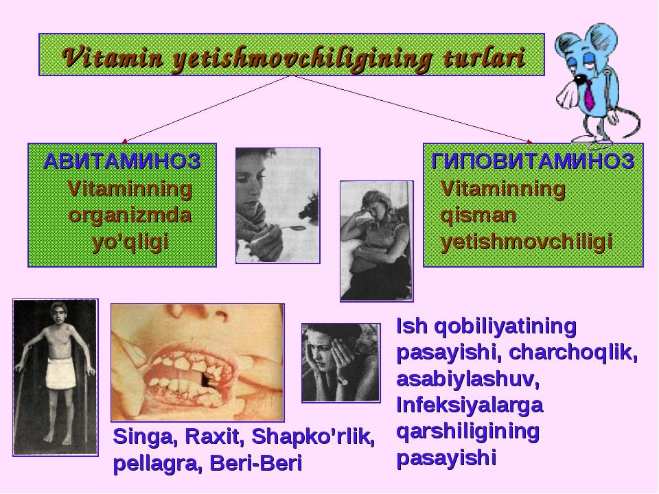 Vitamin yetishmovchiligining turlari АВИТАМИНОЗ ГИПОВИТАМИНОЗ Vitaminning org...