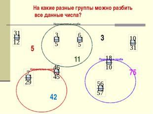 На какие разные группы можно разбить все данные числа? 5 42 75 11 3 Натуральн