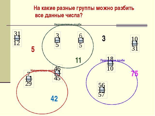 На какие разные группы можно разбить все данные числа? 5 42 75 11 3 Натуральн...