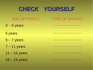 CHECK YOURSELF AGE OF PUPILS	TYPE OF SCHOOL 3 - 5 years	. . . . . . . . . . .