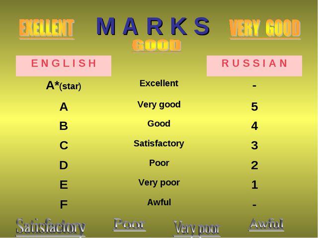 M A R K S  E N G L I S HR U S S I A N А*(star)Excellent- AVery good5...