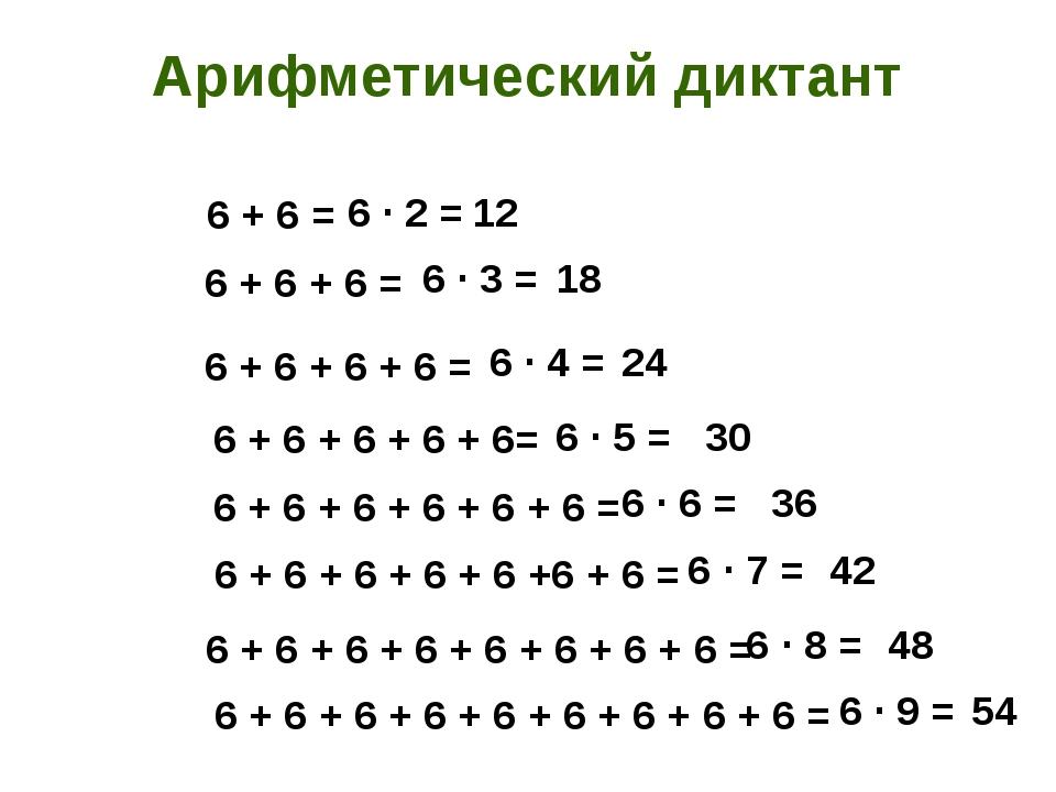 6 + 6 = 6 + 6 + 6 = 6 + 6 + 6 + 6 = 6 + 6 + 6 + 6 + 6= 6 + 6 + 6 + 6 + 6 + 6...