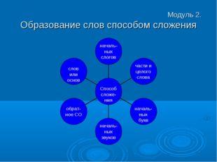 Модуль 2. Образование слов способом сложения