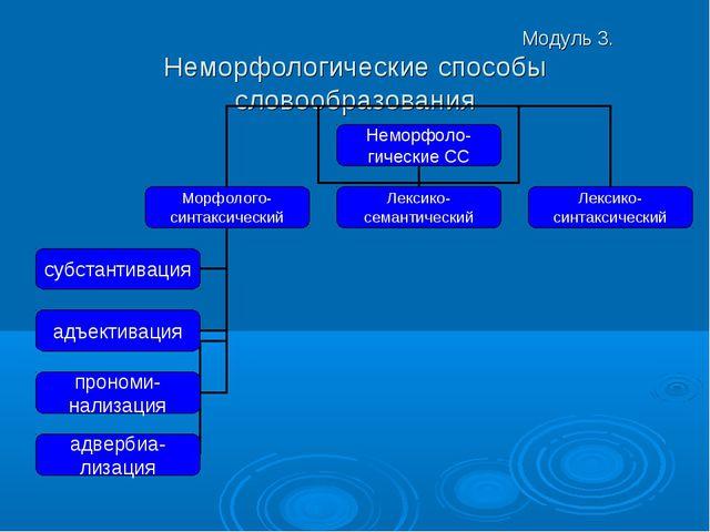 Модуль 3. Неморфологические способы словообразования
