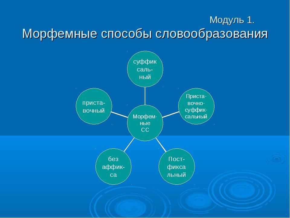Модуль 1. Морфемные способы словообразования