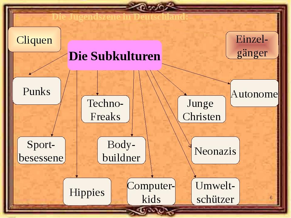 Die Jugendszene in Deutschland: Cliquen Einzel- gänger Hippies Punks Computer...