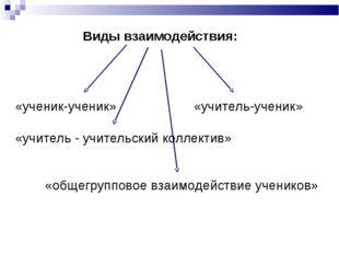 Виды взаимодействия: «ученик-ученик» «учитель-ученик» «учитель - учительский
