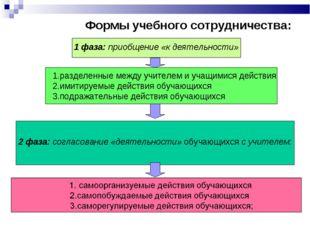 1 фаза: приобщение «к деятельности» разделенные между учителем и учащимися д