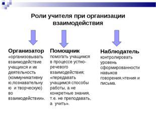 Роли учителя при организации взаимодействия Организатор «организовывать взаим