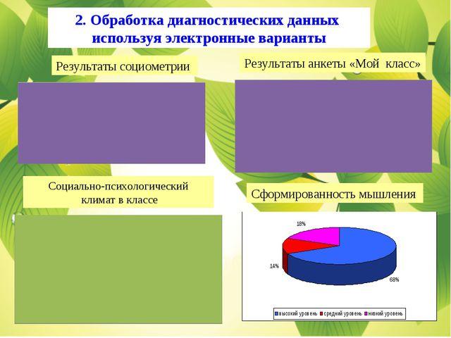 Результаты социометрии Социально-психологический климат в классе 2. Обработка...