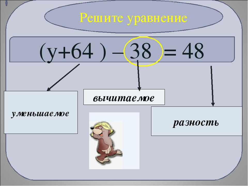 (у+64 ) – 38 = 48 Решите уравнение уменьшаемое вычитаемое разность