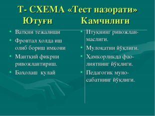 Т- СХЕМА «Тест назорати» Ютуғи Камчилиги Ватқни тежалиши Фронтал ҳолда иш оли