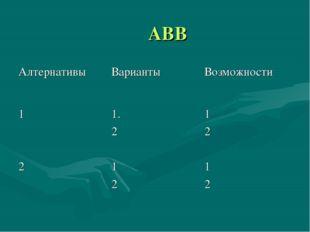 АВВ АлтернативыВариантыВозможности 1 21. 2 1 21 2 1 2