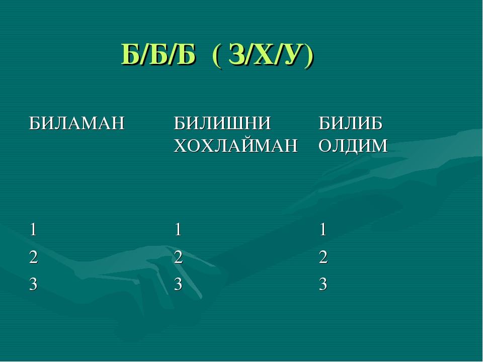 Б/Б/Б ( З/Х/У) БИЛАМАНБИЛИШНИ ХОХЛАЙМАНБИЛИБ ОЛДИМ 1 2 31 2 31 2 3