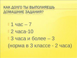 1 час – 7 2 часа-10 3 часа и более – 3 (норма в 3 классе - 2 часа)