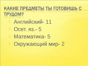 Английский- 11 Осет. яз.- 5 Математика- 5 Окружающий мир- 2