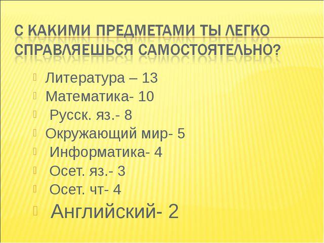Литература – 13 Математика- 10 Русск. яз.- 8 Окружающий мир- 5 Информатика- 4...