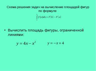 Схема решения задач на вычисление площадей фигур по формуле Вычислить площадь