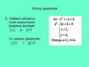 Этапы решения 2. Найдите абсциссы точек пересечения графиков функций и т.е. р