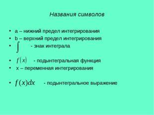 Названия символов a – нижний предел интегрирования b – верхний предел интегри