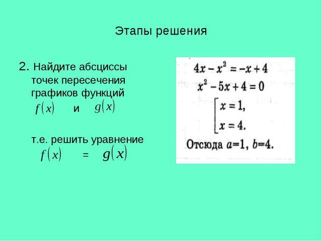 Этапы решения 2. Найдите абсциссы точек пересечения графиков функций и т.е. р...