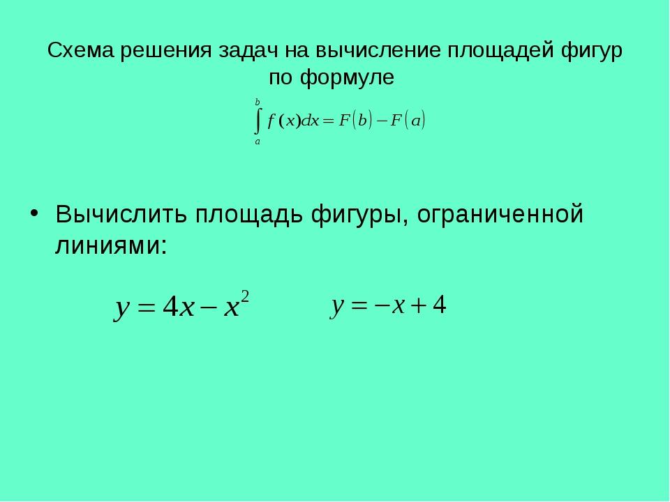 Схема решения задач на вычисление площадей фигур по формуле Вычислить площадь...