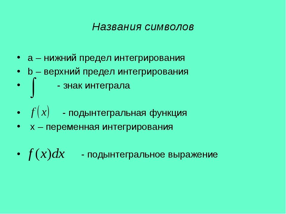 Названия символов a – нижний предел интегрирования b – верхний предел интегри...