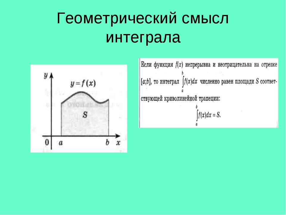 Геометрический смысл интеграла