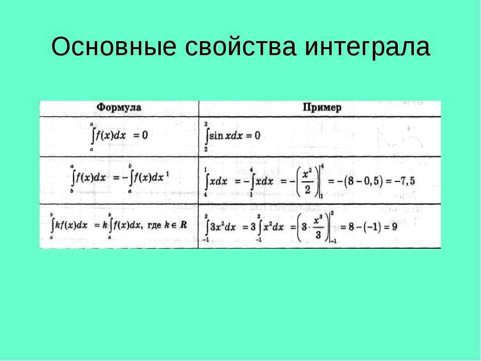 Основные свойства интеграла