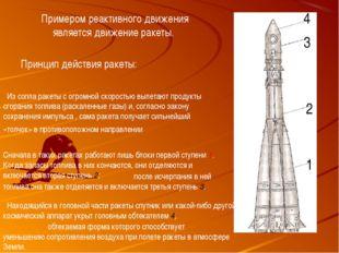 Из сопла ракеты с огромной скоростью вылетают продукты сгорания топлива (рас