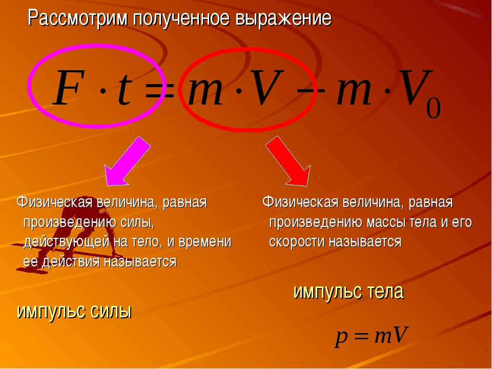 Физическая величина, равная произведению силы, действующей на тело, и времен...