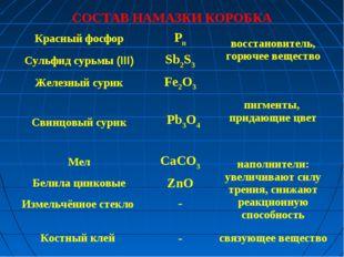 СОСТАВ НАМАЗКИ КОРОБКА Красный фосфорРnвосстановитель, горючее вещество Су