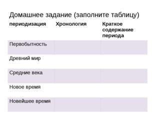 Домашнее задание (заполните таблицу) периодизация Хронология Краткое содержан