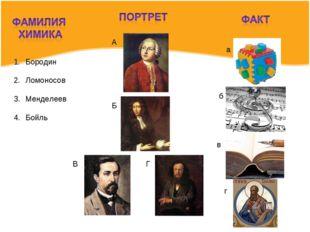 Бородин Ломоносов Менделеев Бойль А Б В Г а б в г