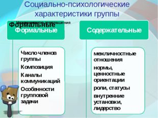 Социально-психологические характеристики группы