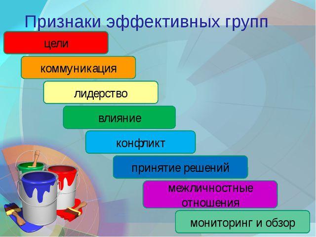 Признаки эффективных групп цели мониторинг и обзор принятие решений конфликт...