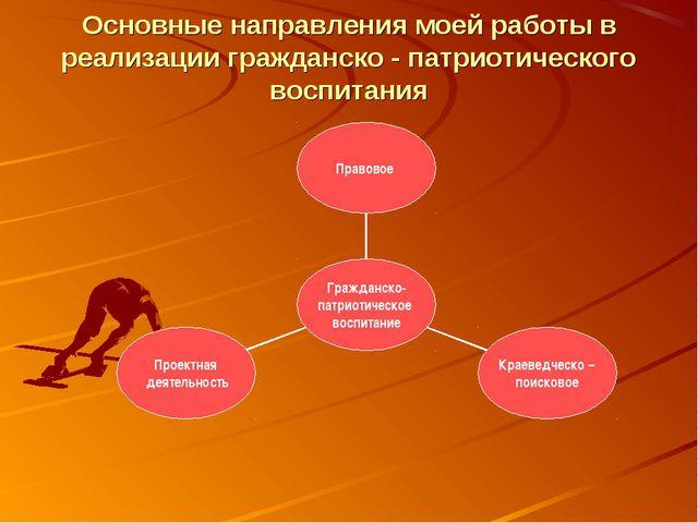 Основные направления моей работы в реализации гражданско - патриотического во...