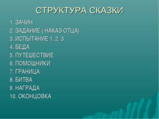 СТРУКТУРА СКАЗКИ 1. ЗАЧИН 2. ЗАДАНИЕ ( НАКАЗ ОТЦА) 3. ИСПЫТАНИЕ 1, 2, 3 4. БЕ