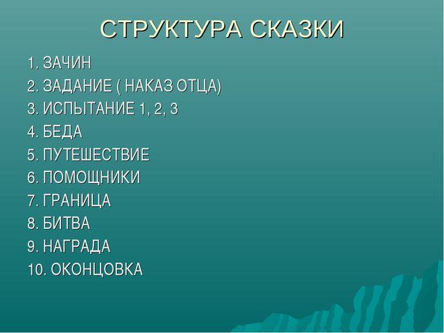 СТРУКТУРА СКАЗКИ 1. ЗАЧИН 2. ЗАДАНИЕ ( НАКАЗ ОТЦА) 3. ИСПЫТАНИЕ 1, 2, 3 4. БЕ...