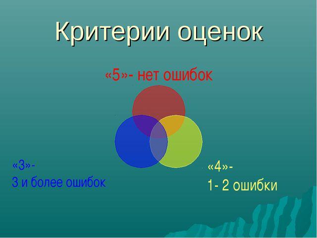 Критерии оценок «4»- 1- 2 ошибки «3»- 3 и более ошибок